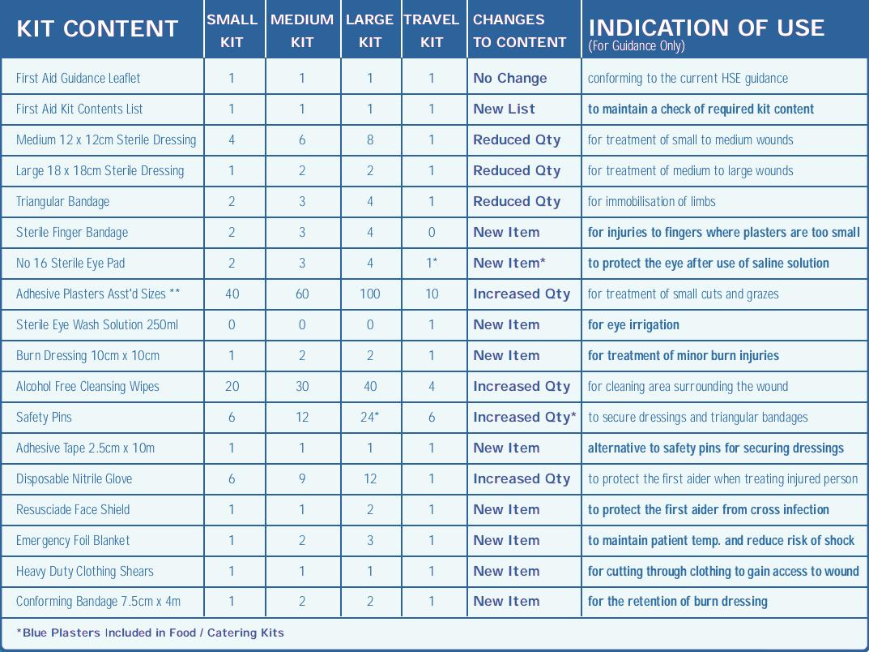 Mazda Mx3 Fuse Box Diagram Layout Wiring Diagrams Premacy Ford Probe 5 3